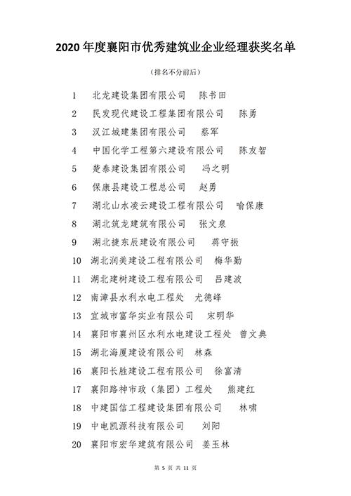 關于表彰2020年度襄陽市先進建筑業企業、優秀建筑業企業經理、建筑業企業優秀項目經理的通報_04.png